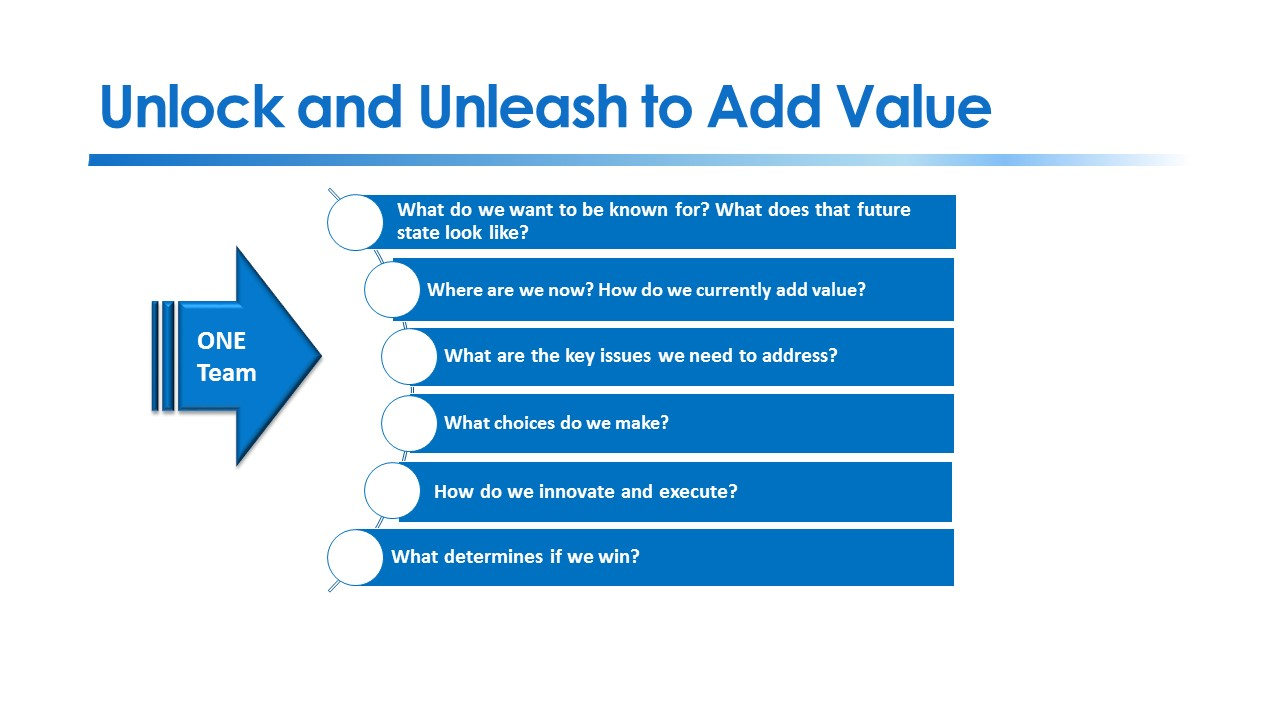 Unlock and Unleash to Add Value
